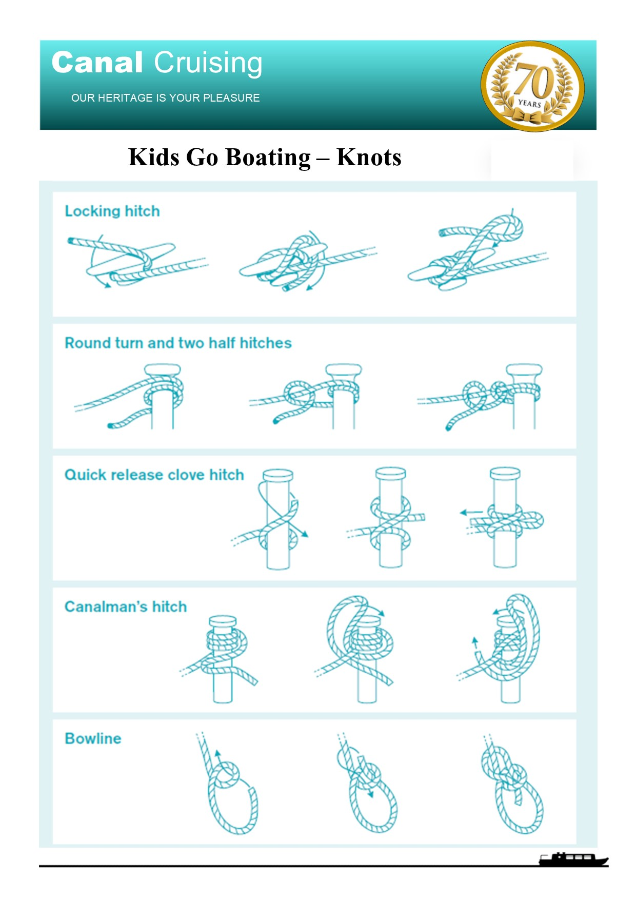 Kids go boating knots