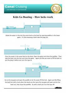 Kids go boating how locks work